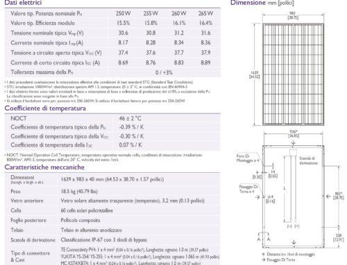 Le 5 informazioni che non troverai nella scheda tecnica di un modulo fotovoltaico